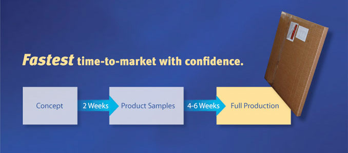 fastest-time-to-market-with-confidence